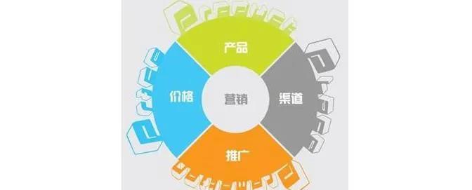 企叮咚科技平台实体店营销图.jpg