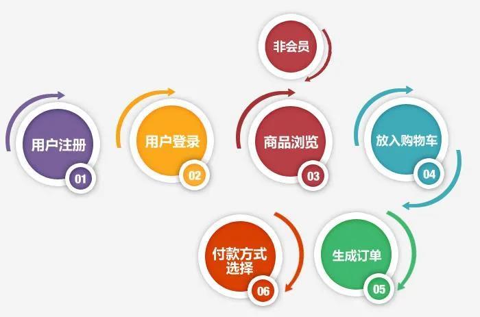 企商通转型线上2.jpg